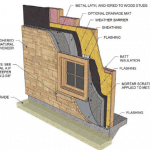 Getting to Know… Stone Veneer